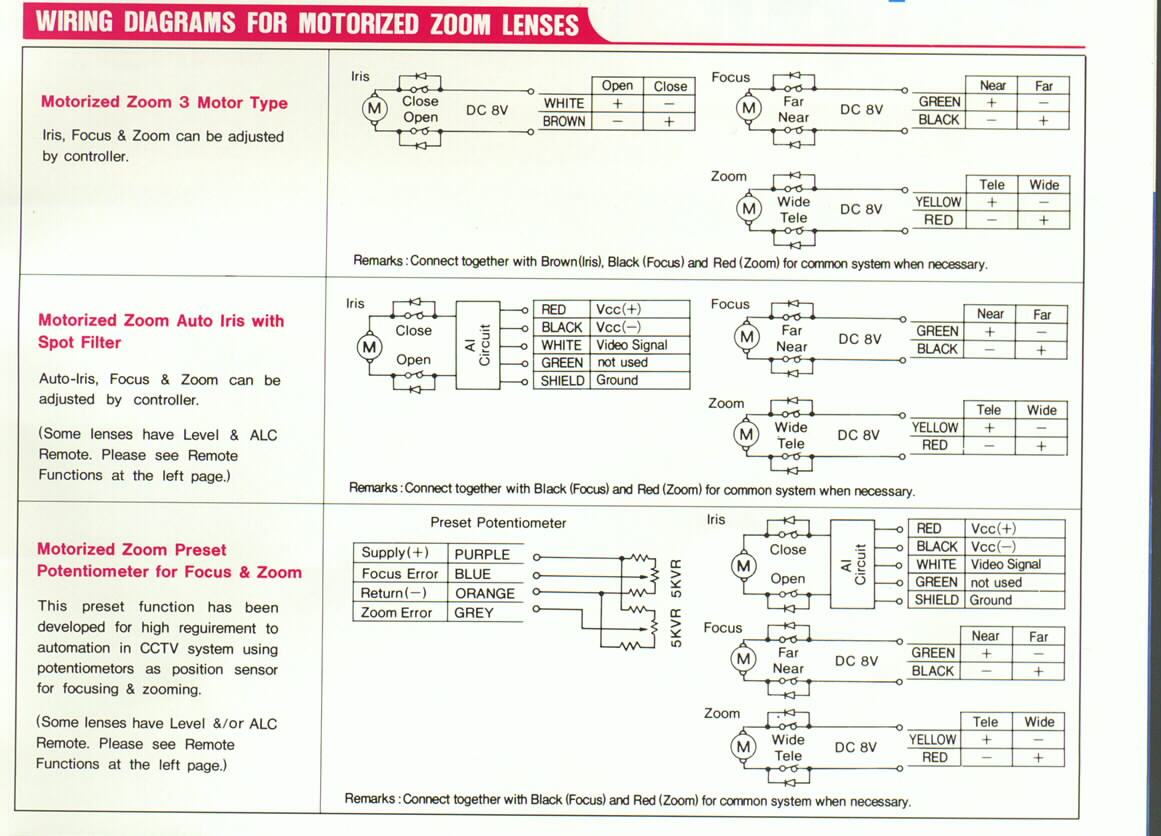 Click here to see wiring Diagrams: | Motorized Zoom Lenses |