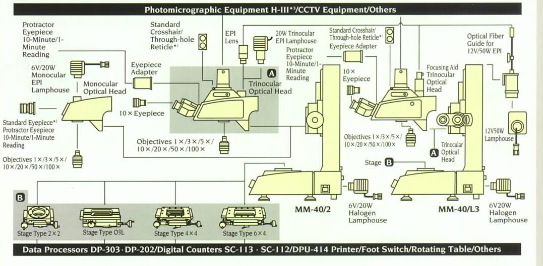 Capra Optical Microscope Components